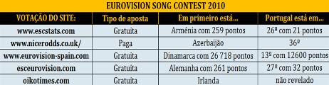 previsoes_semana_1