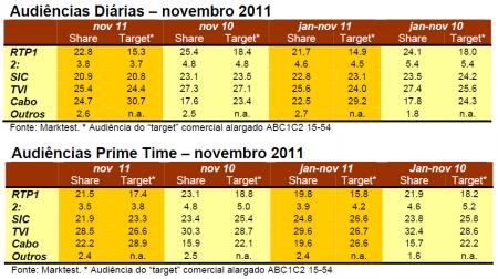 audiencias2011