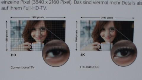 4K Detalhe Nova Televisão 4K Permite Ver Dois Programas Ao Mesmo Tempo