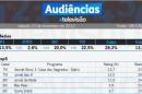 Bdocy Audiências De Sábado - 10-11-2012