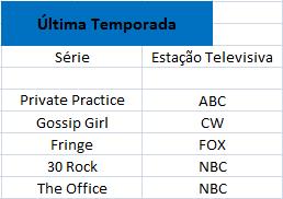 Ut «A Bolha Das Séries»: Saiba O Estado Da Sua Série Preferida
