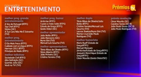 premios-atv-2013-nomeados-entretenimento