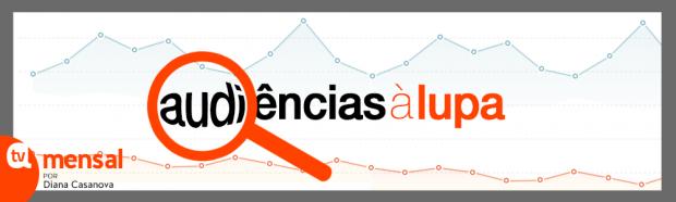 Audiências à Lupa_logo_2013