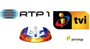 imagesCA7P4VOJ RTP, SIC e TVI juntas em Cannes