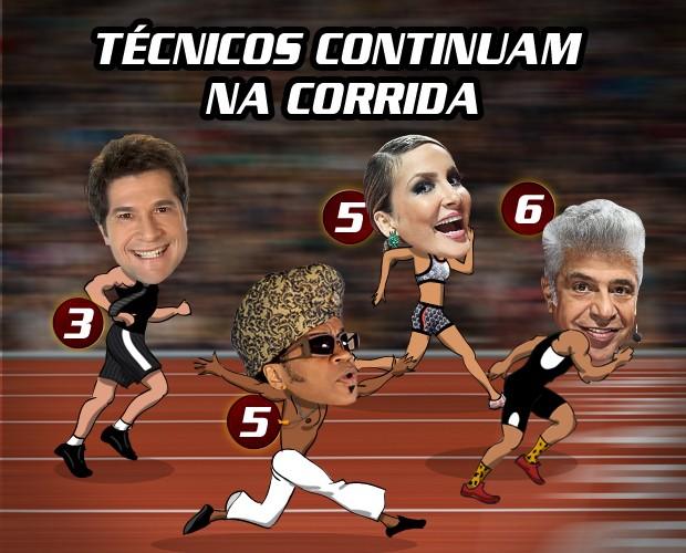The Voice Brasil Semana 2 Conheça As Equipas De «The Voice Brasil» Após A Segunda Semana