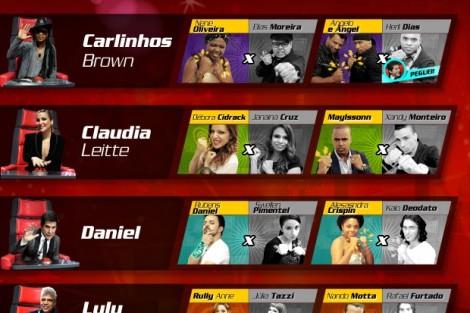 Balanco Segunda Batalha Saiba Qual Foi O Resultado Da Última Ronda De Batalhas No «The Voice Brasil»