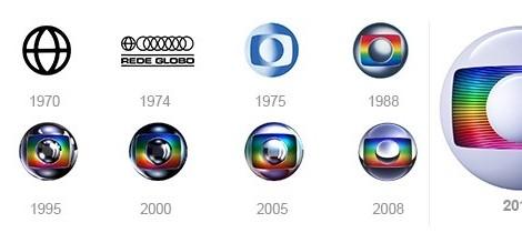 Evoluçao Logo Globo Globo Celebra 50º Aniversário