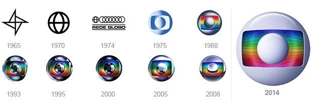 evoluçao logo globo