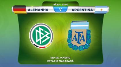 Alemanha X Argentina Final Do Mundial 2014: Alemanha X Argentina Em Direto Na Rtp 1