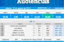 I2Kroqy Audiências - 16-08-2014