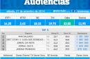 1Rdnpc7 Audiências - 27-09-2014