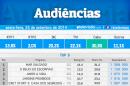 Gut5Bnf Audiências - 26-09-2014