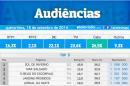 U7Edasw Audiências - 18-09-2014