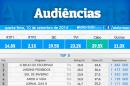 Ontp9Mx Audiências - 10-09-2014