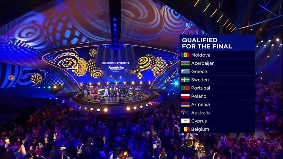 Festival «Eurovisão 2017»: Passagem De Portugal À Final Vista Por 893 Mil Telespectadores
