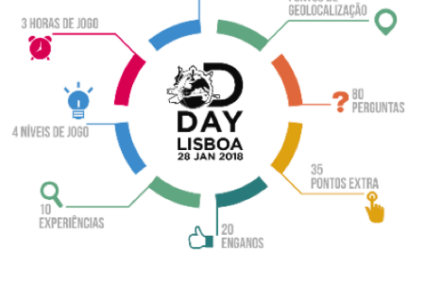 D Day D-Day Está De Volta A Lisboa