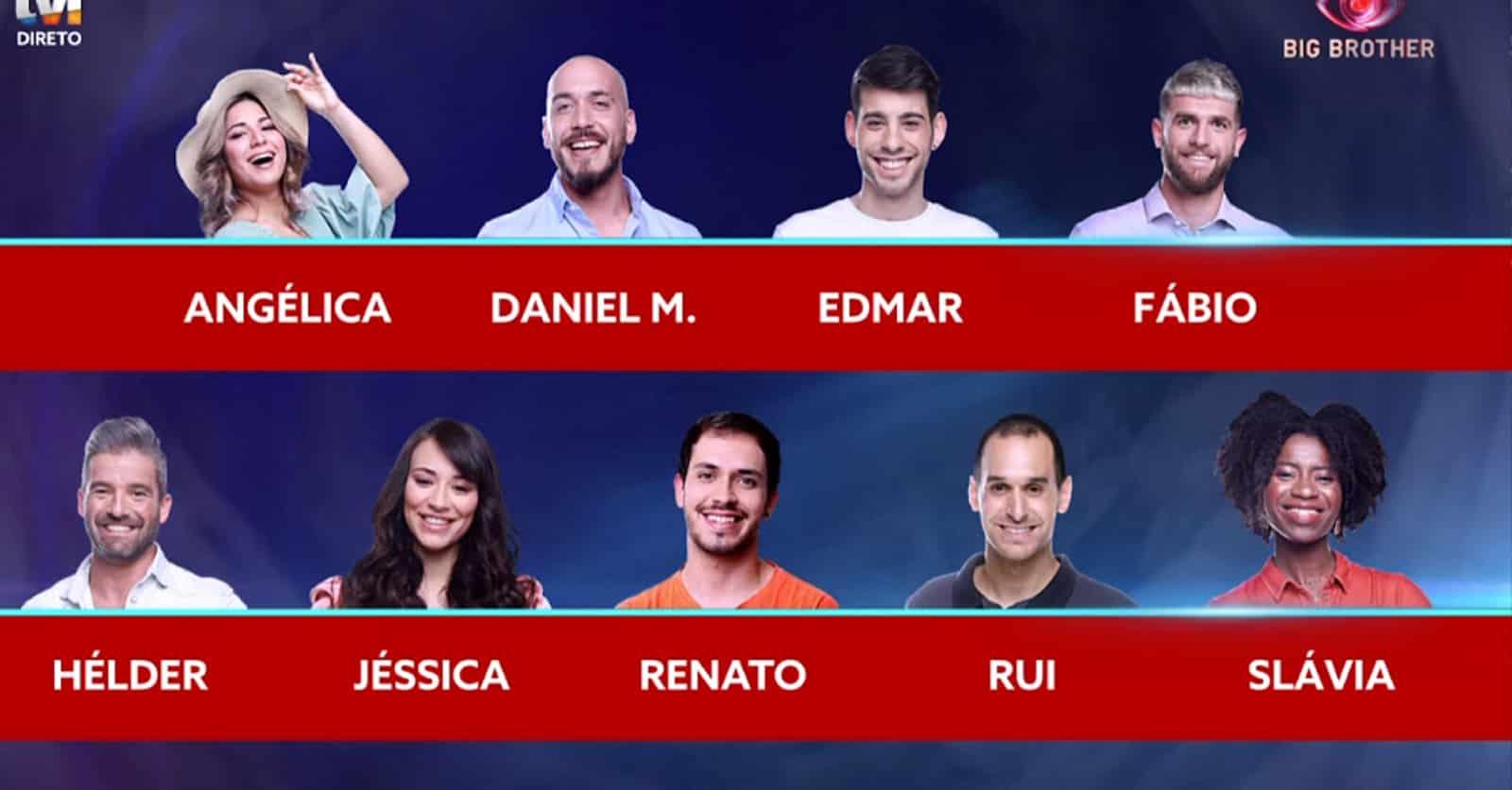 Ex-Concorrentes-Big-Brother-Covid-19