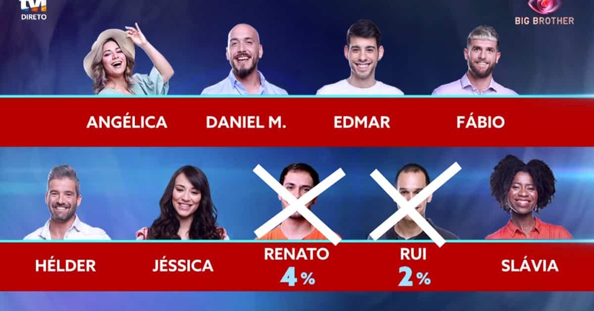 Renato-Rui-Alves