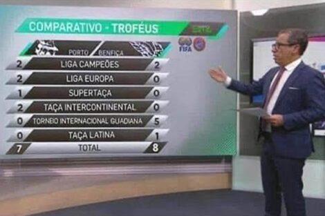 Rui-Santos-Sic-Futebol-Benfica-Porto-Manipulação-