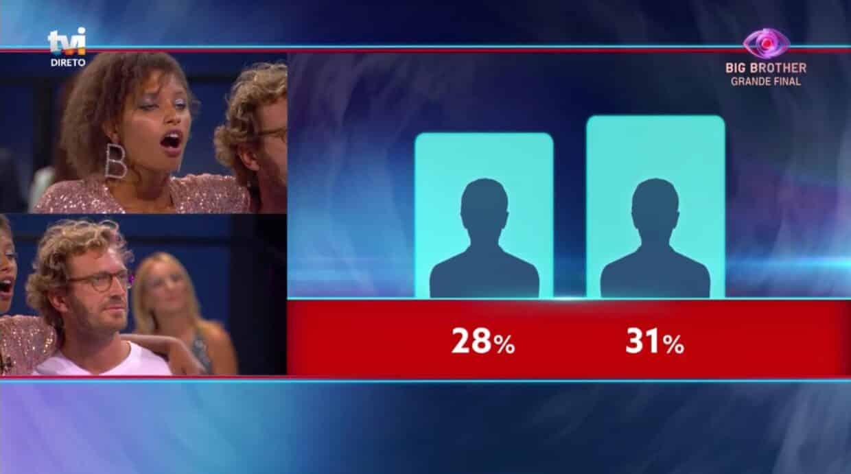 Vencedor-Big-Brother-2020