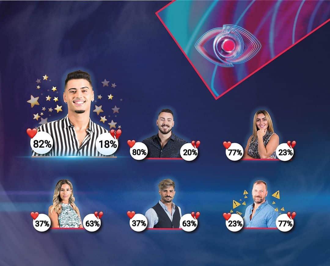 Big Brother Concorrentes-1