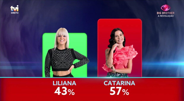 Big Brother Catarina Expulsa