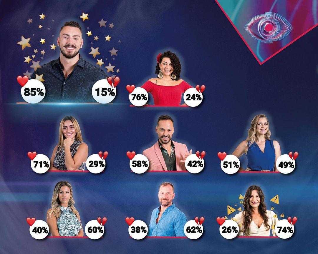 Big Brother Concorrentes-2