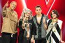 Jurados, The Voice Kids Rtp