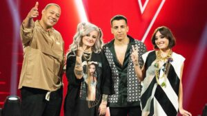 Jurados, The Voice Kids Rtp