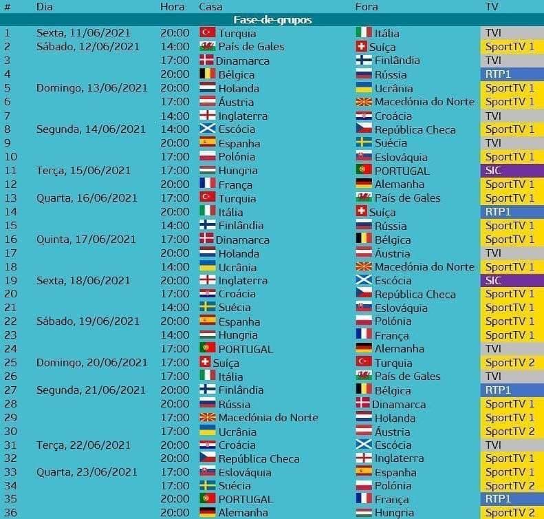 Euro-2020-Calendario-Fase-De-Grupos